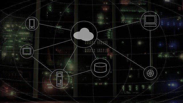 schéma cloudové synchronizace